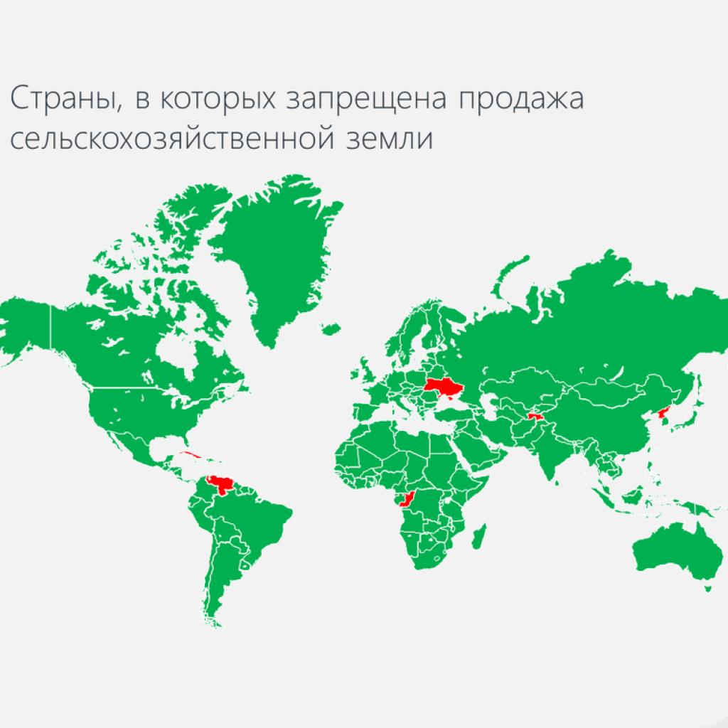страны в которых запрещена продажа земли