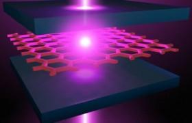 Создано новое лазерное устройство, вырабатывающее частицы с отрицательной массой