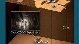 В США начинается один из самых чувствительных экспериментов с темной материей