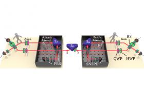 Опыт с квантовой физикой успешно доказал, что у каждого своя реальность