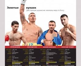 Как Украина утвердила свой имидж родины великих боксеров