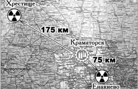 Ядерные взрывы в шахтах Украины