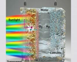 Вода как топливо: ученые нашли эффективный способ расщепления воды на водород и кислород