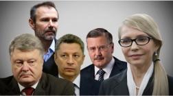 Кого украинцы видят будущим президентом