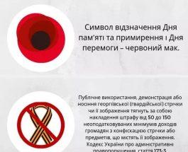 """Аннексия памяти и одиночество """"Дня Победы"""""""