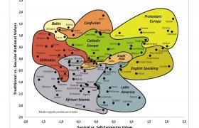 Карта світогляду, яка показує, чому одні країні багаті, а інші бідні