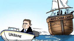 """Рупор китайської комуністичної пропаганди Global Times оголосив """"відмову України"""" від євроатлантичного шляху"""